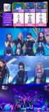 『SBS 人気歌謡』aespa、「Savage」で1位獲得